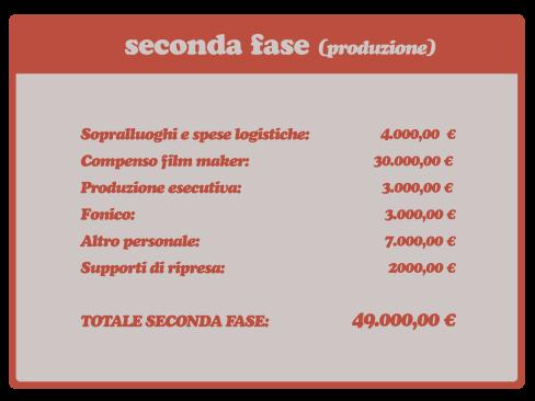 seconda_fase